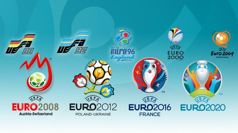евро 2020 история чемпионатов европы
